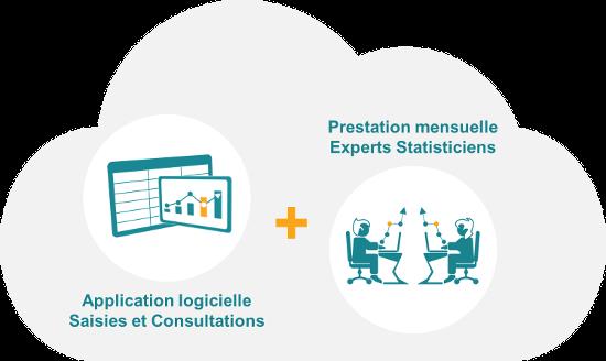 Prévisions collaboratives et analyse prédictive des ventes – Un service complet - Tendancial